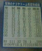 image/fukuhiro-2006-04-20T09:58:51-1.JPG